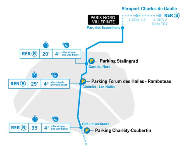 parking sial 2014 parc des expositions paris nord villepinte